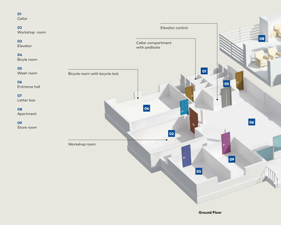 Apartman - Site ve Rezidanslarda master anahtar ve kilit sistemi