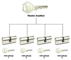 68-71 mm (30-40) - dormakaba Gege pExtra 68 - 71 mm 1 Kademeli Master anahtar ve kilit sistemi Barel Kapı Göbeği