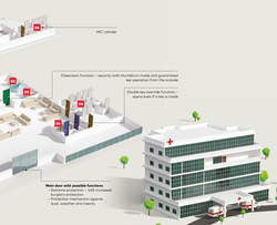Hastanelerde master anahtar ve kilit sistemi - Thumbnail