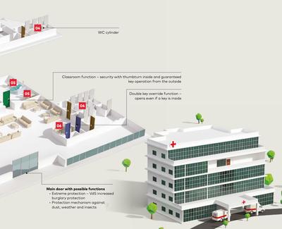Hastanelerde master anahtar ve kilit sistemi