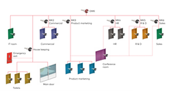 Tüm ölçüler - İş yerleri - Ofis katları ve departmanlarda master anahtar ve kilit sistemi