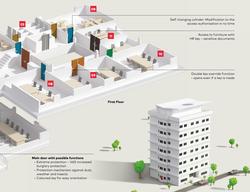 İş yerleri - Ofis katları ve departmanlarda master anahtar ve kilit sistemi - Thumbnail