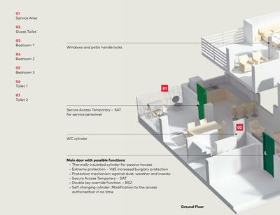 Müstakil evlerde master anahtar ve kilit sistemi