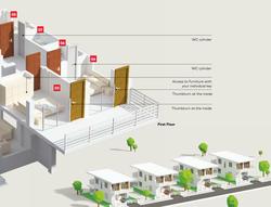 Müstakil evlerde master anahtar ve kilit sistemi - Thumbnail