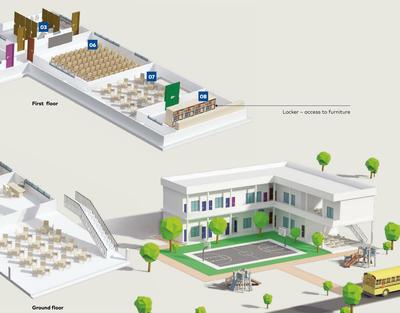 Okul - Dershane ve eğitim birimlerinde master anahtar ve kilit sistemi