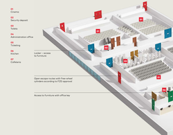 Sinema ve Tiyatrolarda master anahtar ve kilit sistemi - Thumbnail