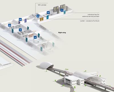 Tren istasyonlarında master anahtar ve kilit sistemi